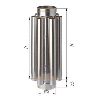 Дымоход - конвектор ∅115 (439, 0.8)  купить недорого в Новороссийске